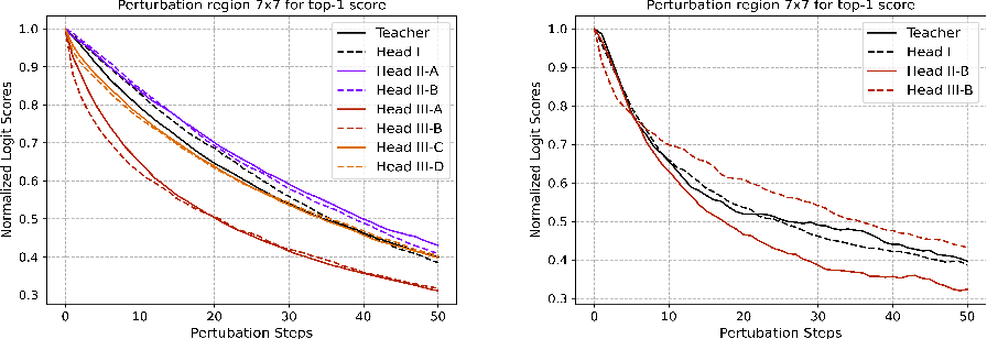 Figure 3 for Deja vu from the SVM Era: Example-based Explanations with Outlier Detection