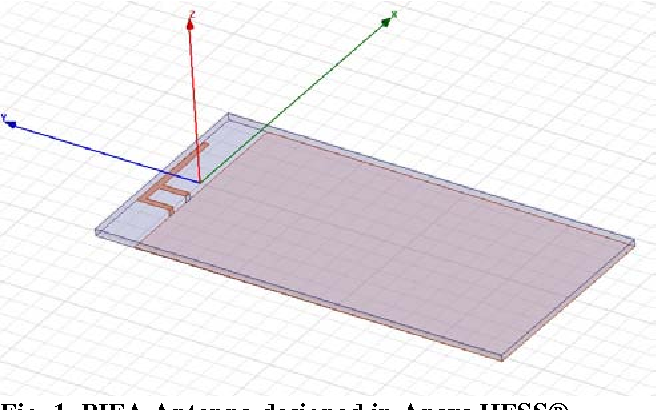Figure 1 from Design and Analysis of PIFA Antenna based on