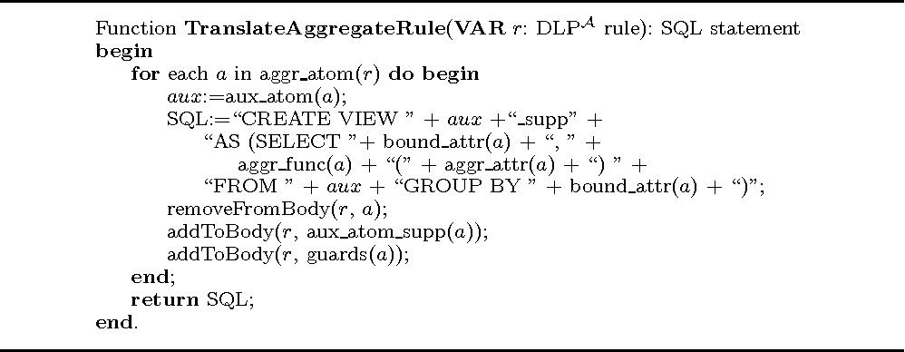 Figure 4 for Experimenting with recursive queries in database and logic programming systems
