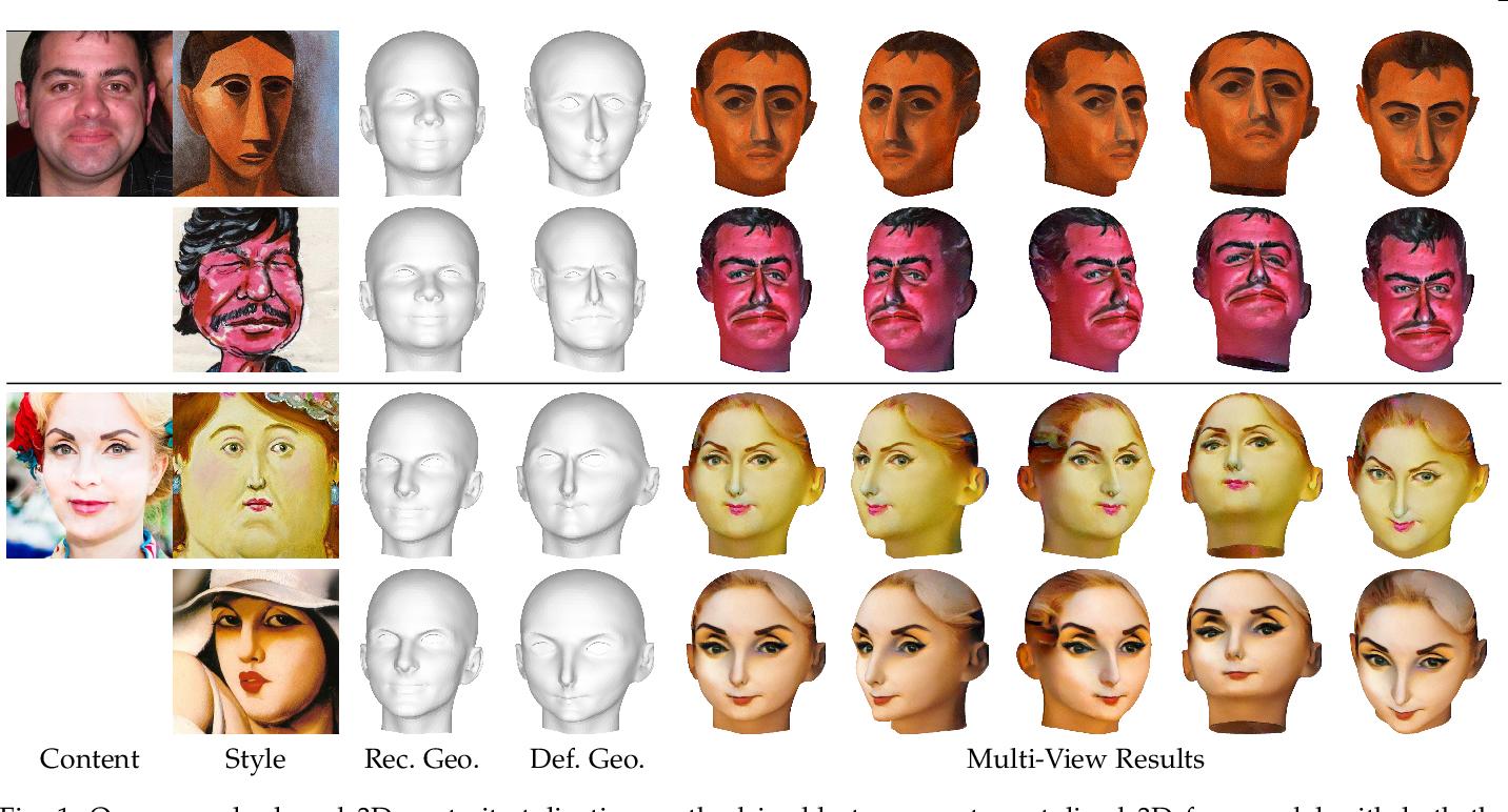Figure 1 for Exemplar-Based 3D Portrait Stylization