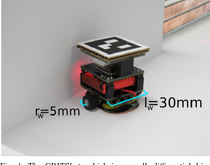 Figure 1 for A Parametric MPC Approach to Balancing the Cost of Abstraction for Differential-Drive Mobile Robots