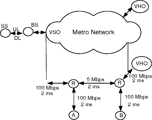 Improved Video Streaming Scheme For Internet Television With
