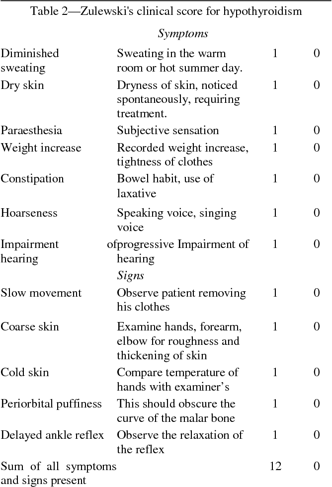 PDF] Evaluation of Vardhamana pippali , Kanchanar guggulu and