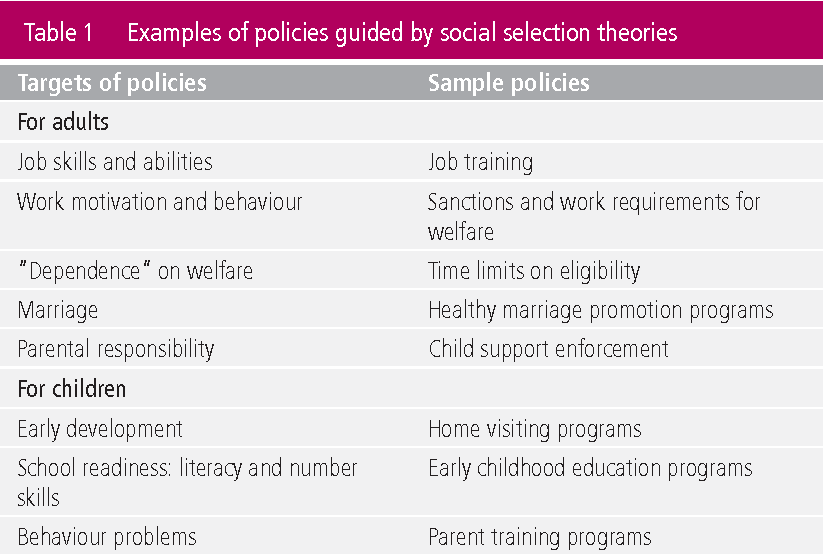 Examples Of Social Policy >> Table 1 From Children In Poverty Can Public Policy Alleviate The