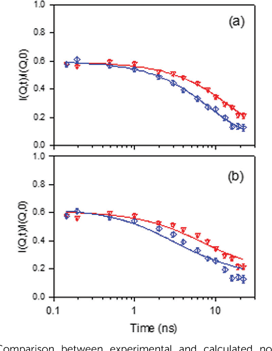 recent advances in gas separation by microporous ceramic membranes kanellopoulos n k
