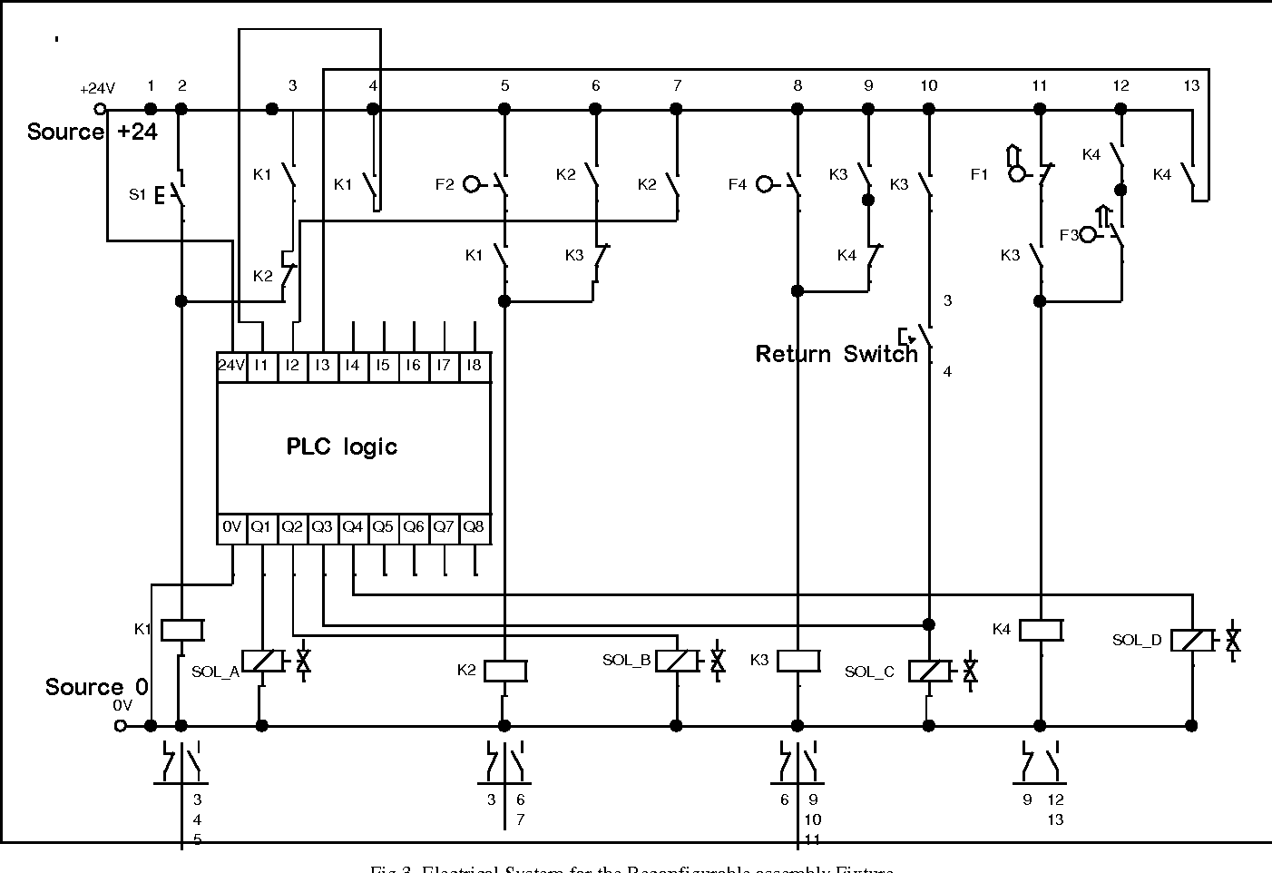 Figure 3 from Programmable Logic Control of an Electro-hydraulic