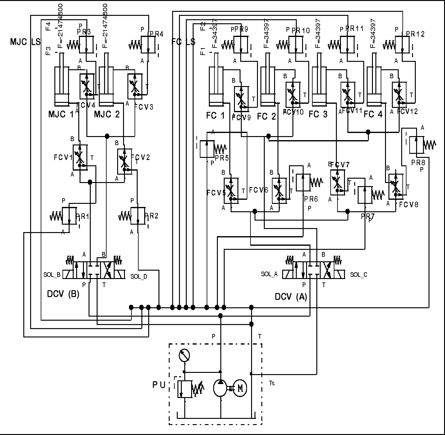 Programmable Logic Control Of An Electro Hydraulic System For A Diagram Figure 1