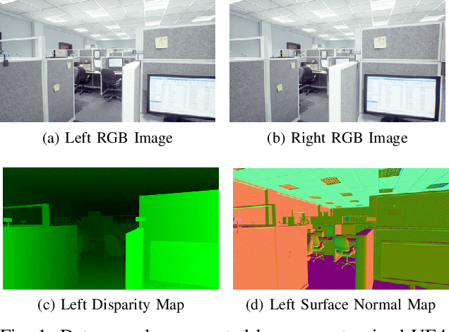 Figure 1 for IRS: A Large Synthetic Indoor Robotics Stereo Dataset for Disparity and Surface Normal Estimation