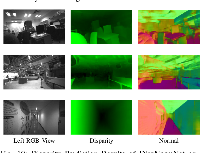 Figure 2 for IRS: A Large Synthetic Indoor Robotics Stereo Dataset for Disparity and Surface Normal Estimation
