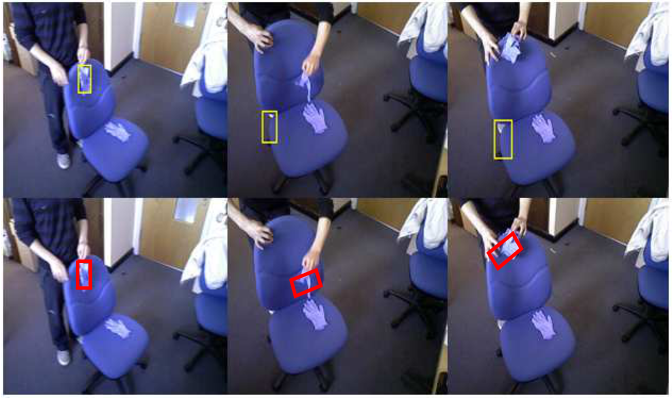 Figure 1 for Rotation Adaptive Visual Object Tracking with Motion Consistency