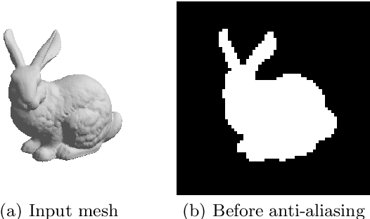 Figure 1 for Analytical Derivatives for Differentiable Renderer: 3D Pose Estimation by Silhouette Consistency