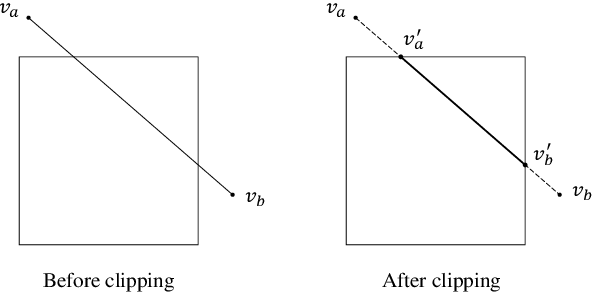 Figure 3 for Analytical Derivatives for Differentiable Renderer: 3D Pose Estimation by Silhouette Consistency