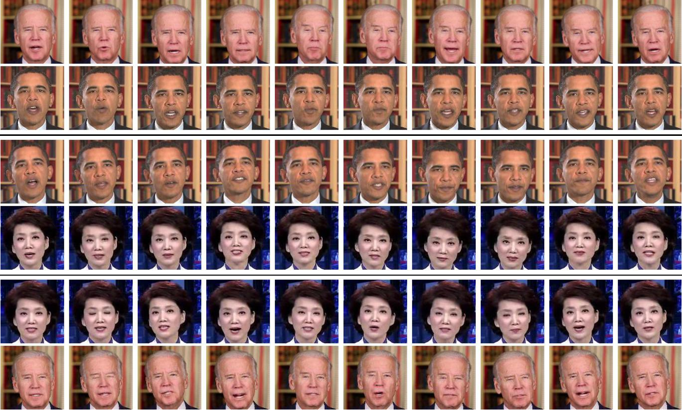 Figure 1 for Face Transfer with Generative Adversarial Network
