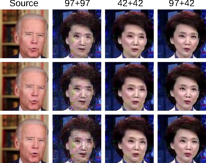 Figure 2 for Face Transfer with Generative Adversarial Network