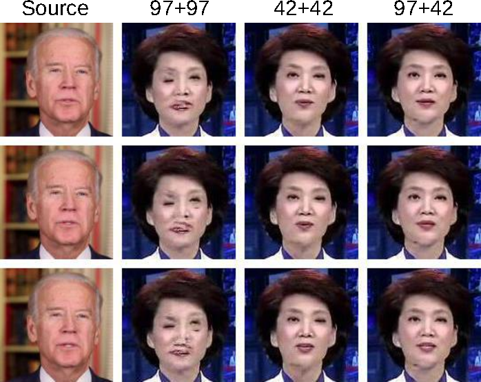 Figure 3 for Face Transfer with Generative Adversarial Network