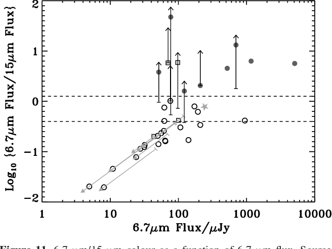 Figure 11 from Observations of the Hubble Deep Field South
