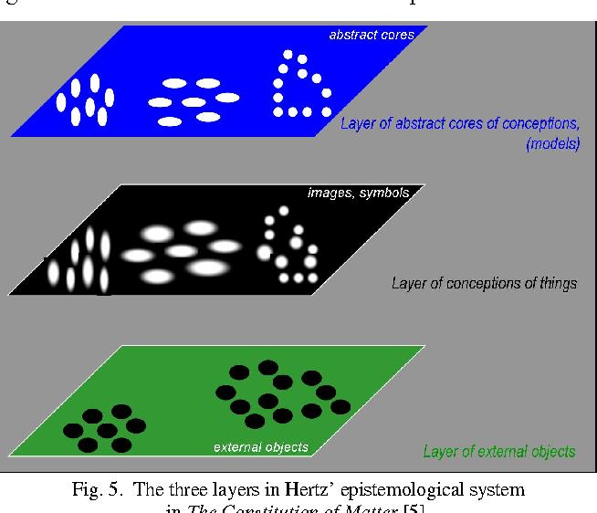 The Principles Of Quantum Mechanics Semantic Scholar
