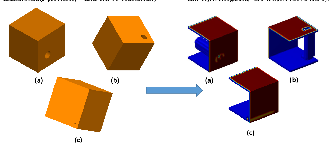 Figure 7 from Learning Localized Geometric Features Using 3D