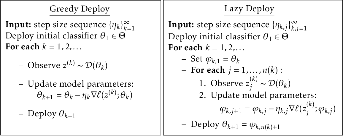 Figure 1 for Stochastic Optimization for Performative Prediction