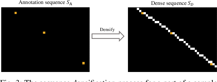 Figure 3 for Topo-boundary: A Benchmark Dataset on Topological Road-boundary Detection Using Aerial Images for Autonomous Driving