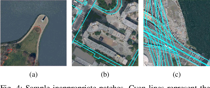 Figure 4 for Topo-boundary: A Benchmark Dataset on Topological Road-boundary Detection Using Aerial Images for Autonomous Driving