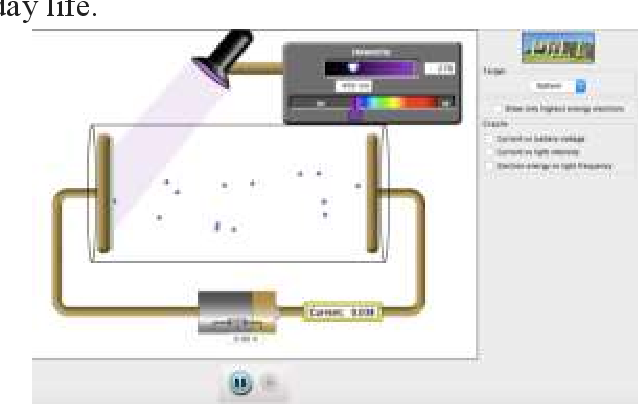Figure 2 from Virtual Lab Experiment: Physics Educational