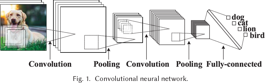 Figure 1 for A GPU-Outperforming FPGA Accelerator Architecture for Binary Convolutional Neural Networks