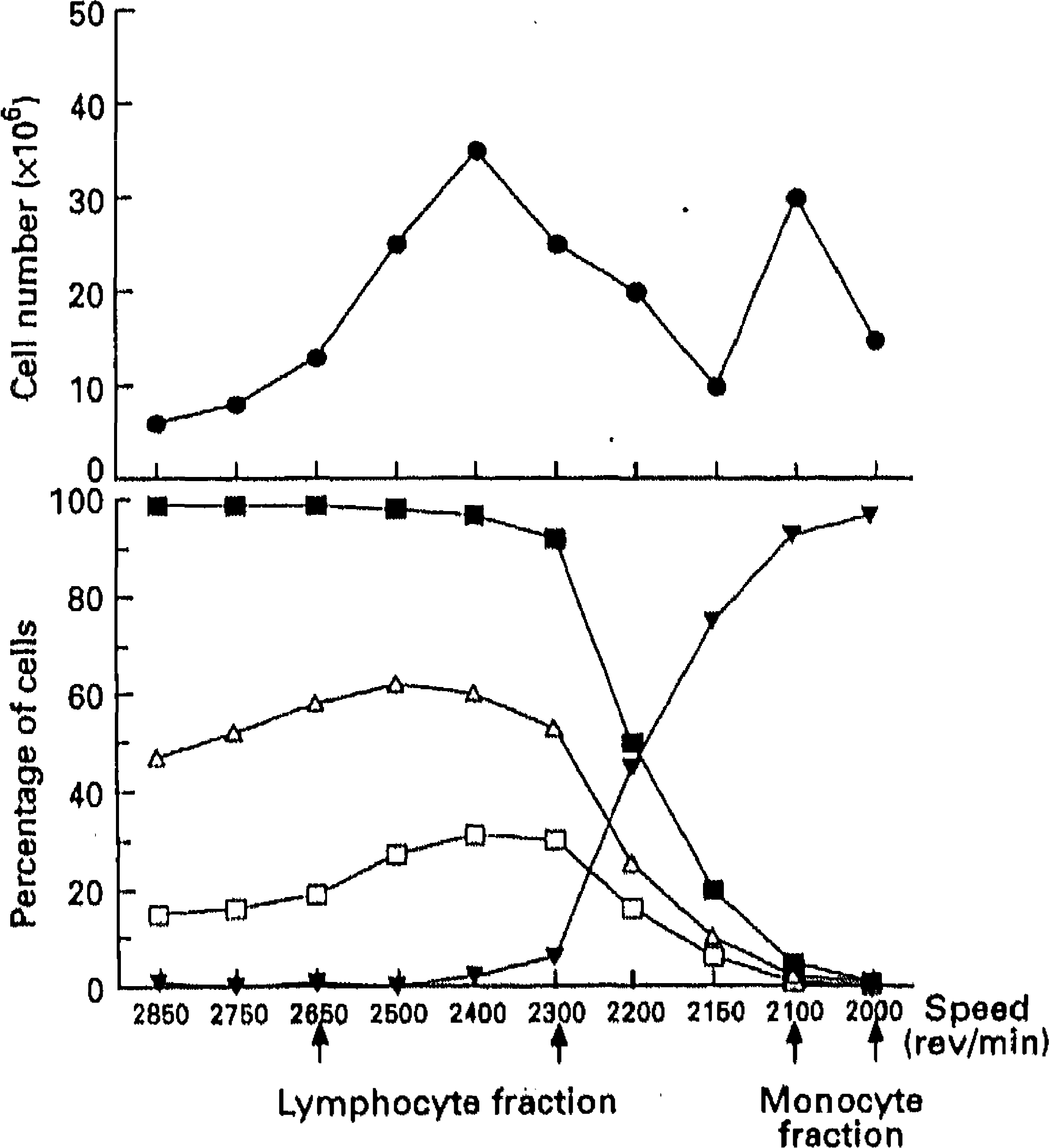 Figure 1 from Granulocyte-macrophage colony-stimulating