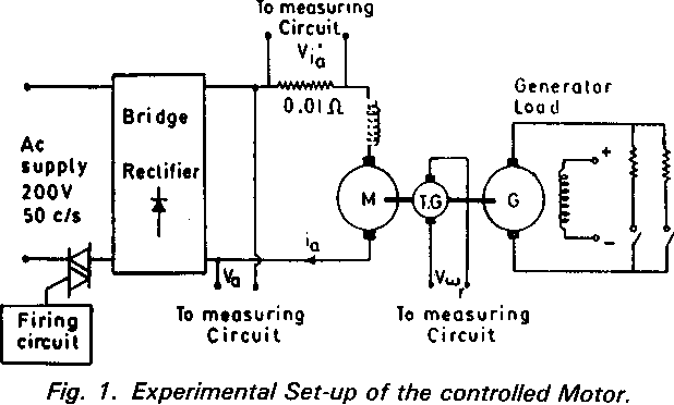 Figure 1 from High Speed a c  Generator (7200 Rpm, 60 Hz) for