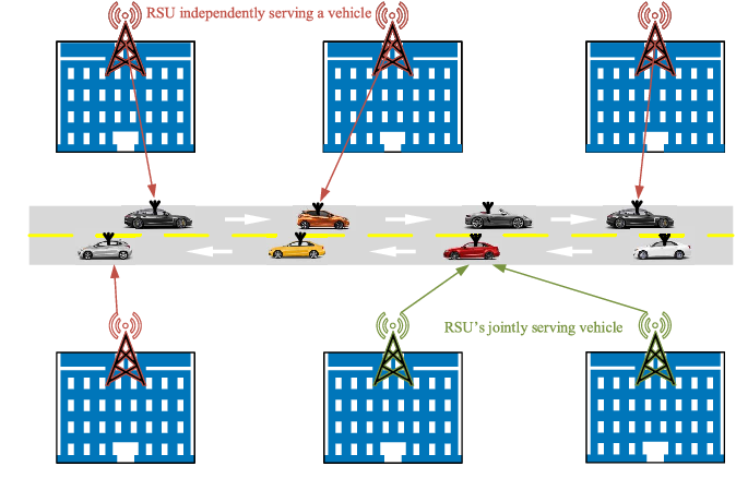 Figure 1 for Reinforcement Learning Based Vehicle-cell Association Algorithm for Highly Mobile Millimeter Wave Communication
