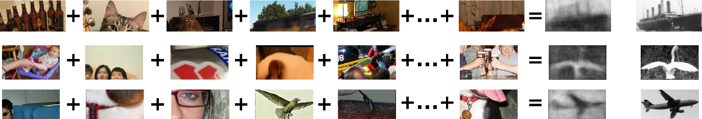 Figure 3 for Inverting and Visualizing Features for Object Detection