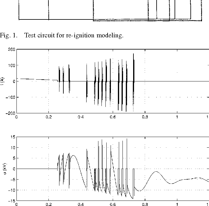 Improved Calculations for No Load Transformer Switching