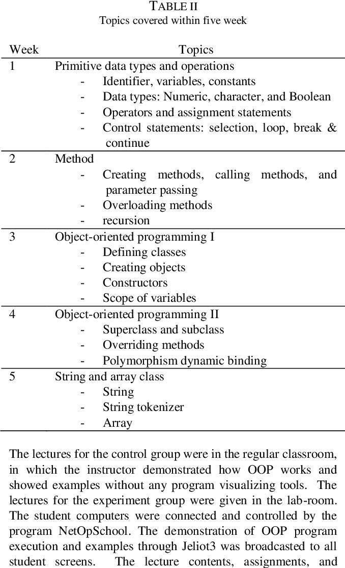 PDF] Effects of Program Visualization ( Jeliot 3 ) on