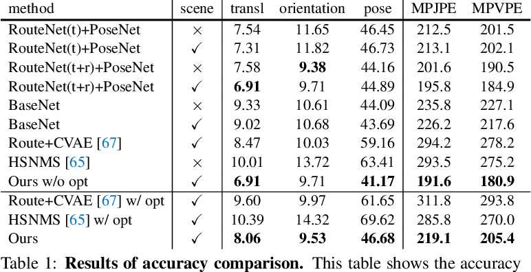 Figure 1 for Synthesizing Long-Term 3D Human Motion and Interaction in 3D Scenes