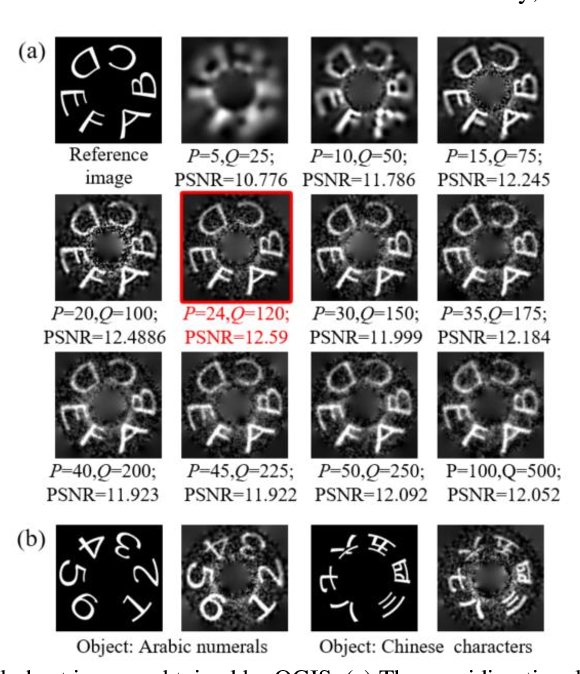 Figure 3 for Omnidirectional ghost imaging system and unwrapping-free panoramic ghost imaging