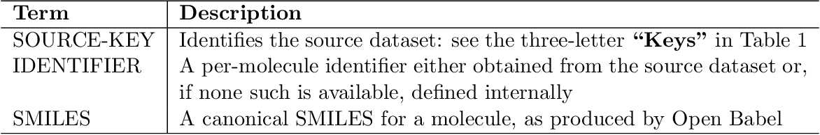 Figure 3 for Targeting SARS-CoV-2 with AI- and HPC-enabled Lead Generation: A First Data Release