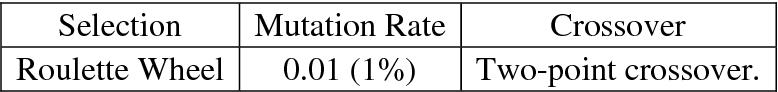 Figure 1 for Fractional Local Neighborhood Intensity Pattern for Image Retrieval using Genetic Algorithm