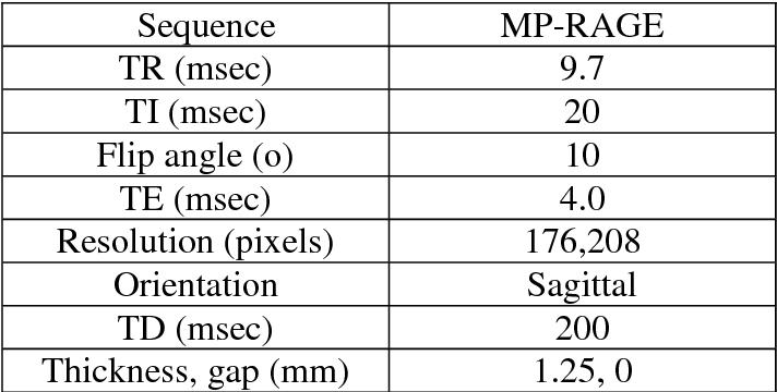 Figure 2 for Fractional Local Neighborhood Intensity Pattern for Image Retrieval using Genetic Algorithm
