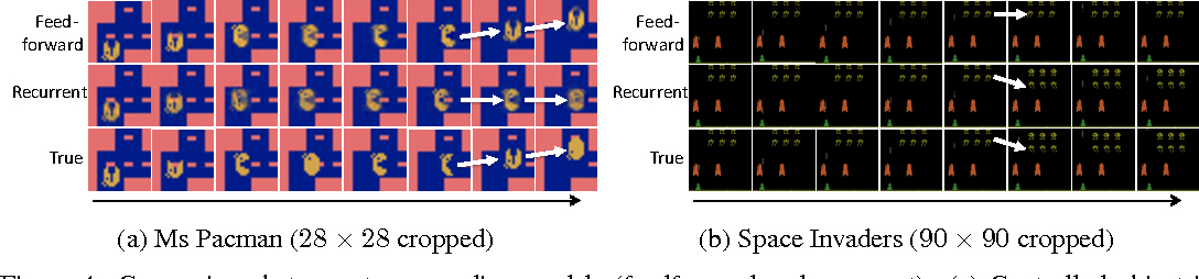 Figure 4 for Action-Conditional Video Prediction using Deep Networks in Atari Games