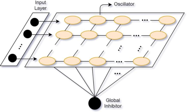 Figure 4 for What can computational models learn from human selective attention? A review from an audiovisual crossmodal perspective