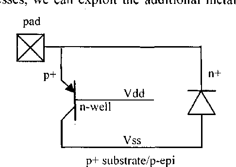 figure 1 schematic diagram of the double-diode esd protection scheme  an n+  diffusion