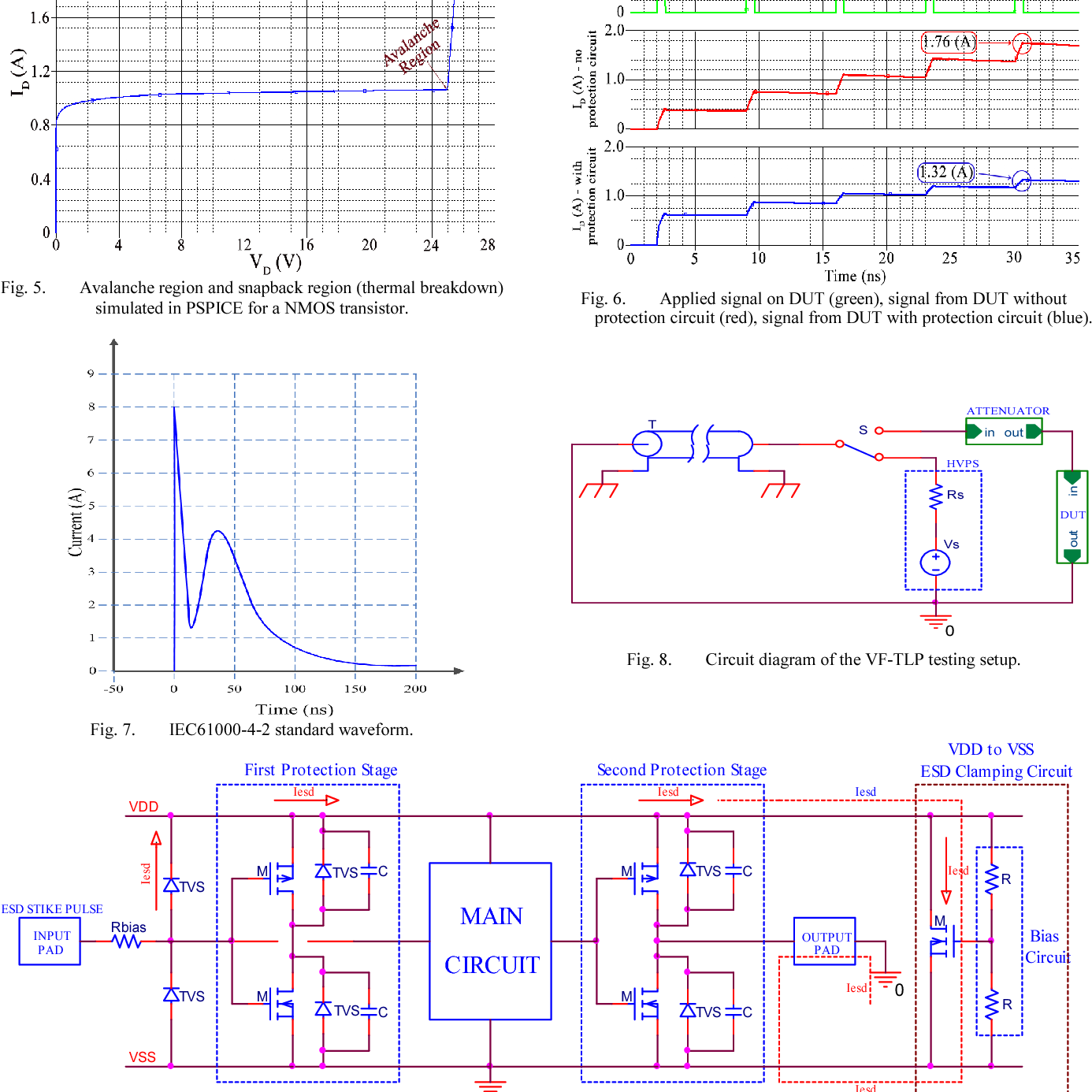 A Novel Esd Protection Structure Used To Enhance The Safety Of Mosfet Circuit Figure 5