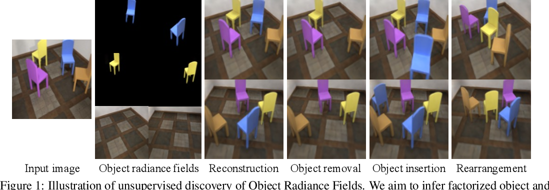Figure 1 for Unsupervised Discovery of Object Radiance Fields