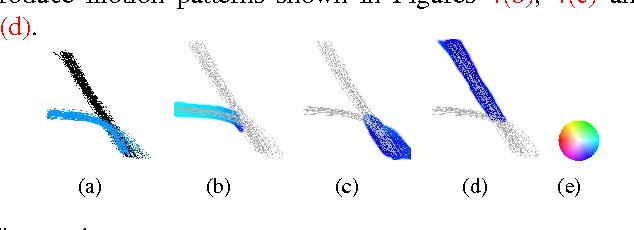 Figure 4 for Understanding Trajectory Behavior: A Motion Pattern Approach