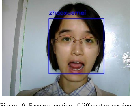 A real-time face recognition system based on the improved LBPH
