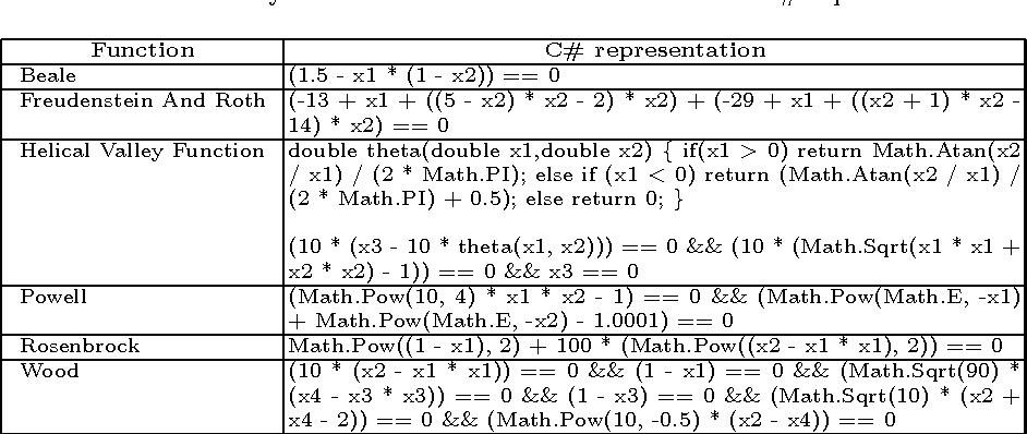 Ungewöhnlich Factoring Arbeitsblatt Algebra 1 Galerie - Arbeitsblatt ...