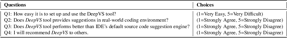 Figure 4 for DeepVS: An Efficient and Generic Approach for Source Code Modeling Usage