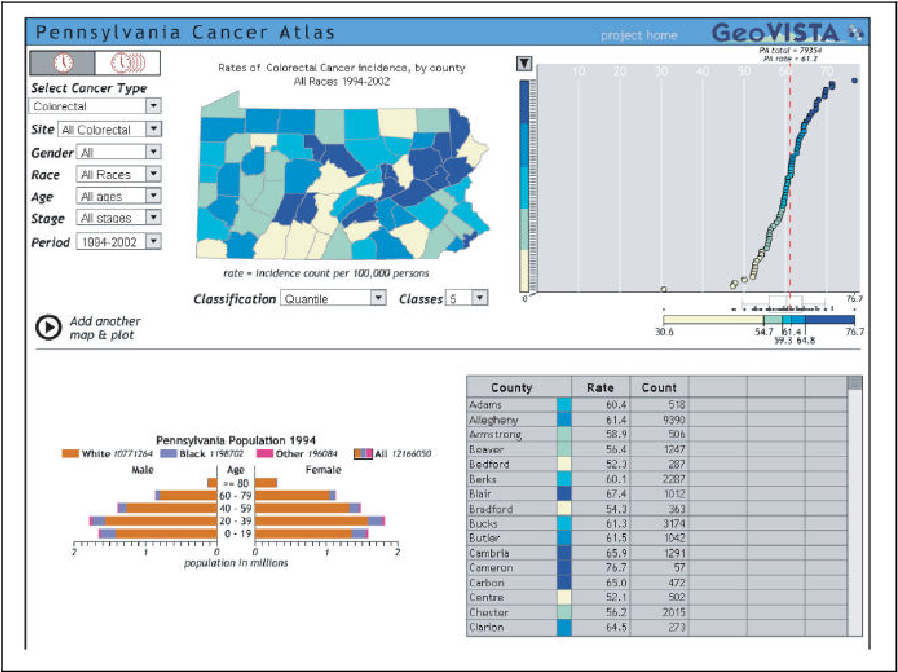 GIS in Health and Social Care Planning - Semantic Scholar