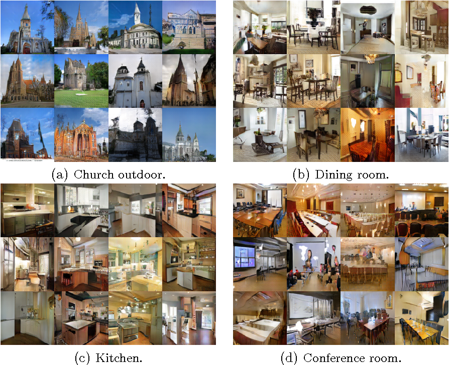 Figure 6: Generated images on different scene datasets.