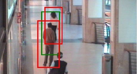 Figure 3 for Automatic Tracker Selection w.r.t Object Detection Performance